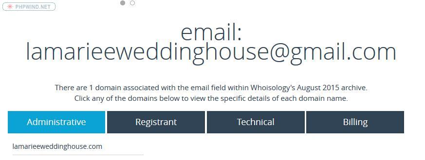 whoisology.com